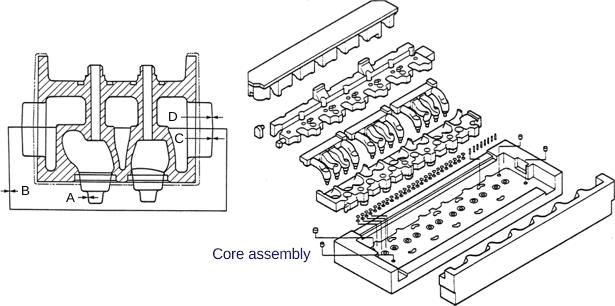 Engine Heads Diagram - Wiring Diagram Manual