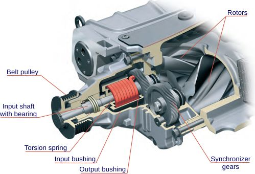 Common Car Replacement Parts