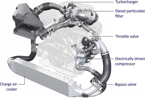 Audi S Development Version Of Turbocharger Electric Supercharger Arrangement