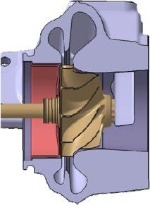 Turbocharger Fundamentals