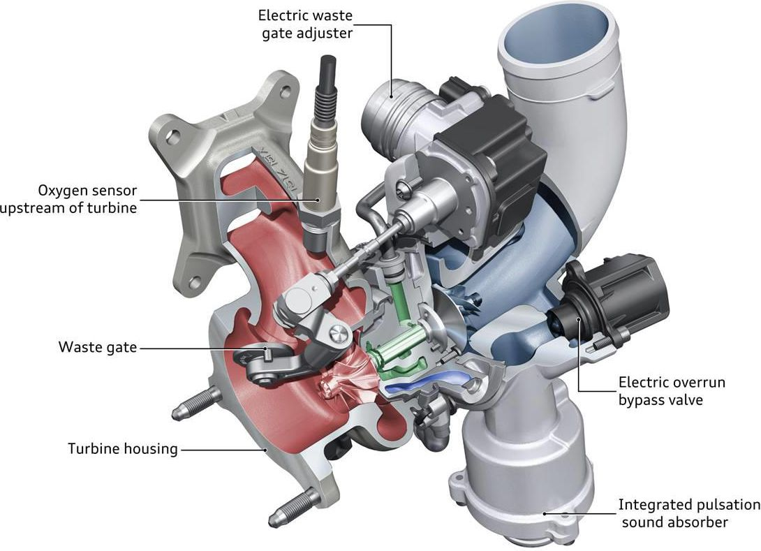 Ihi Turbocharger Manual