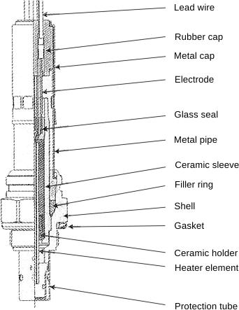 2002 Ford Focus Vtec Serpentine Belt Diagram additionally 2013 F750 Nox Sensor Wiring Diagram further Honda Pilot Blower Motor Replacement also 340610 P0336 Code Odd Bucking further Honda Pilot Trailer Wiring Harness Melted. on honda vtec wiring harness