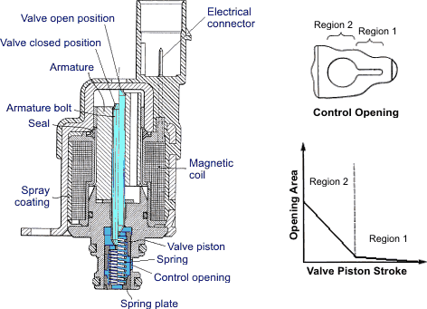 Bosch Zme on Diesel Engine Diagram Exploded View