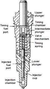 natural gas heater diagram natural gas compressor diagram