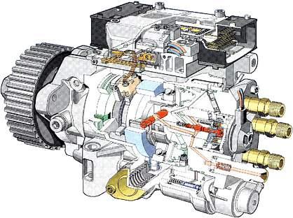 Pump-Line-Nozzle Injection System