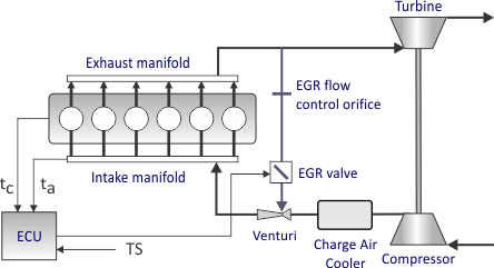 isuzu pickup wiring diagram egr control strategy  egr control strategy