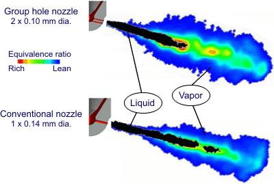 Diesel Fuel Injector Nozzles