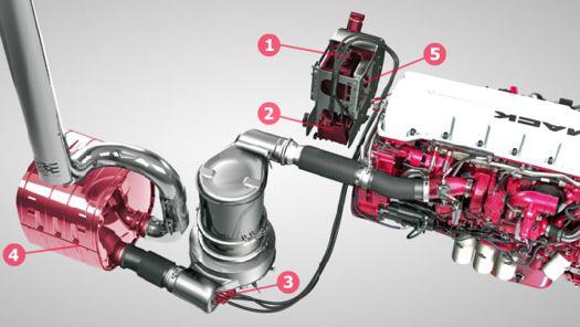 Schematic Figure 12 Scr System On Us 2010 Mack Mp7 Truck Engine: Mp7 Mack Truck Engines Diagram At Eklablog.co