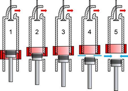 Miller Cycle EnginesDieselNet