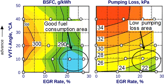 mazda emission wiring harness 2001 mazda timing belt ... stirling cycle engine diagram