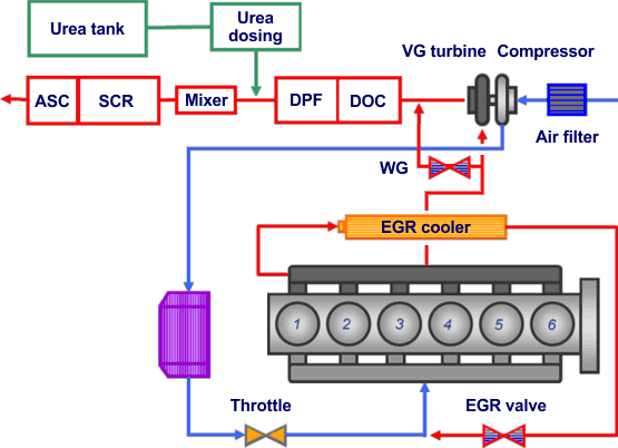 Simple Gas Engine Diagram Wiring Diagram