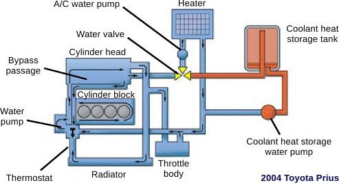 80mm Aluminum Water Cooling Radiator Heat Exchanger