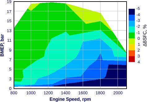 Turbocompounding Dd Engine Wiring Diagram on
