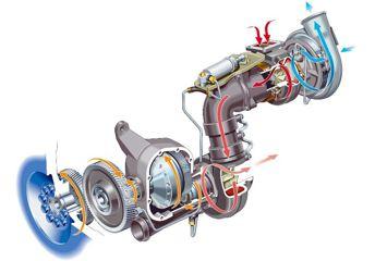 Turbocompounding