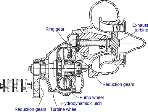 compound charger engine diagram