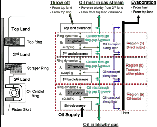 Piston ring schematic wiring diagrams schematics for Design criteria of oxidation pond